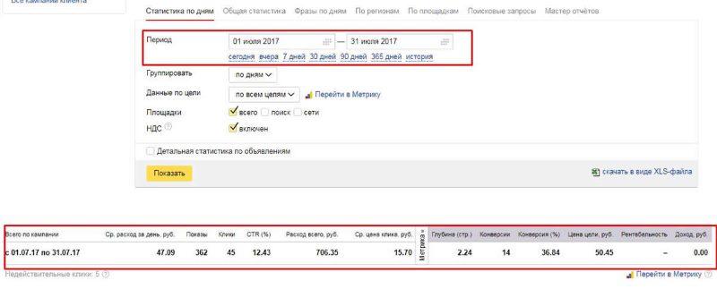 Оптимизация рекламы яндекс директ новосибирск клиенты google adwords